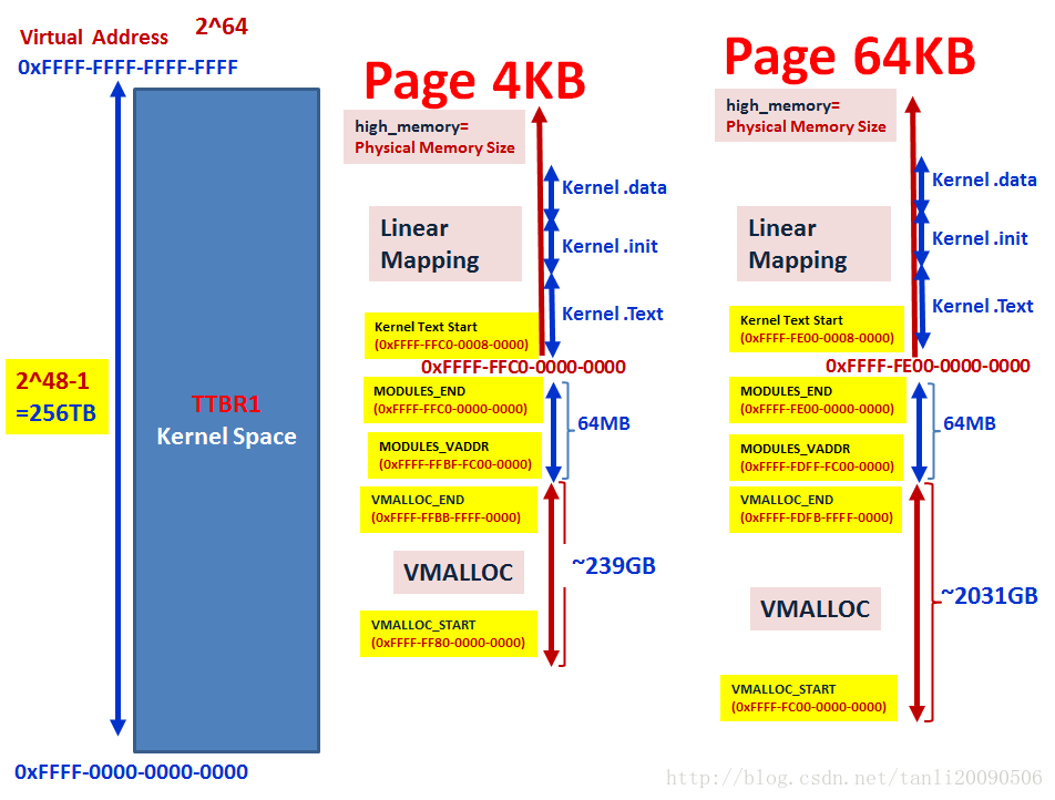 arm v8 architecture reference manual pdf